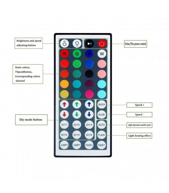 RGB paket 5M 5050 smd 300 led slinga