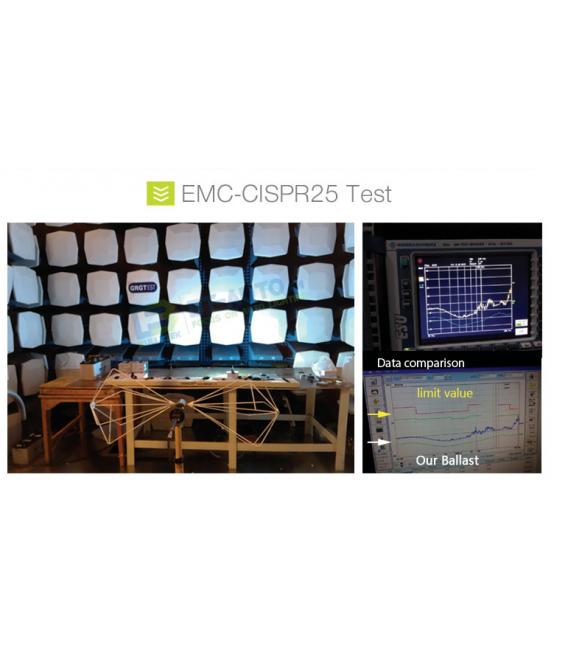 Xenon kit Fast start canbus pro